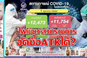 """กรมบัญชีกลาง""""ไฟเขียว""""ส่วนราชการซื้อATKได้ แถม สธ.ให้ขายใน""""ร้านยา-ออนไลน์""""ด้วย!!วันนี้ติดเชื้อ  11,754 ราย เสียชีวิต  123ราย หายป่วย  12,473 ราย!! (คลิกอ่าน)"""